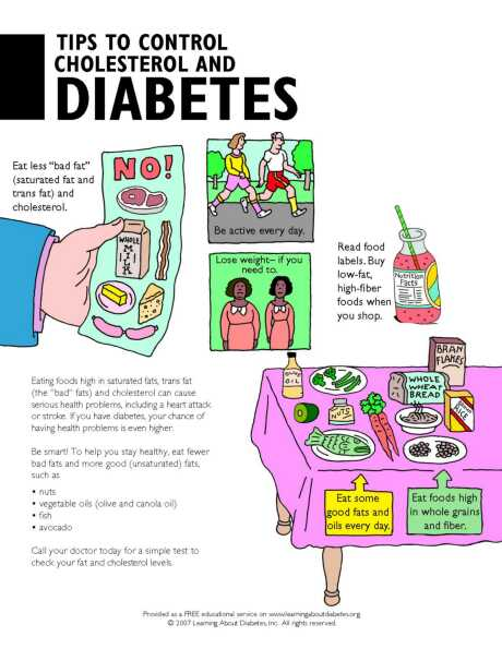 diet plan for high cholesterol and diabetes