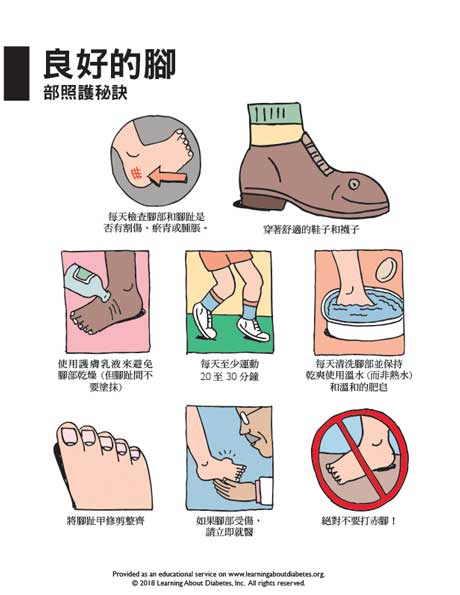 Diabetes Care Infographics In Chinese Learning About Diabetes