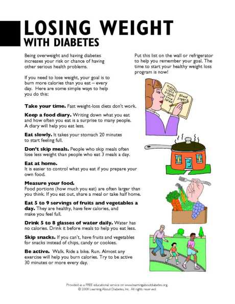 Diabetes Information Pdf Forms For Consumers Learning About Diabetes Inc
