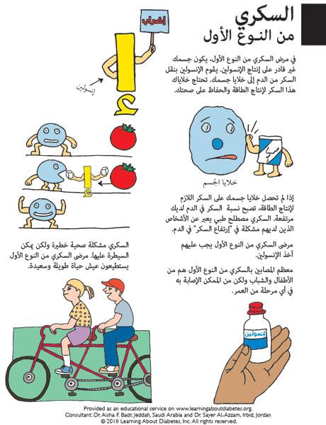Diabetes- und weitere Infos in Fremdsprachen